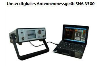 Digitalisierte Funktechnik